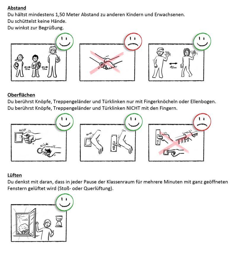 Hygiene-Regeln für Schüler/innen 2